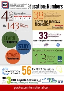 PEI_Education_Opportunites_Infographic_sm