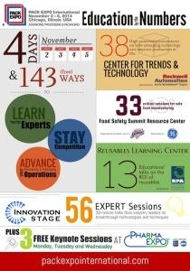 PEI_Education_Opportunites_Infographic_sm