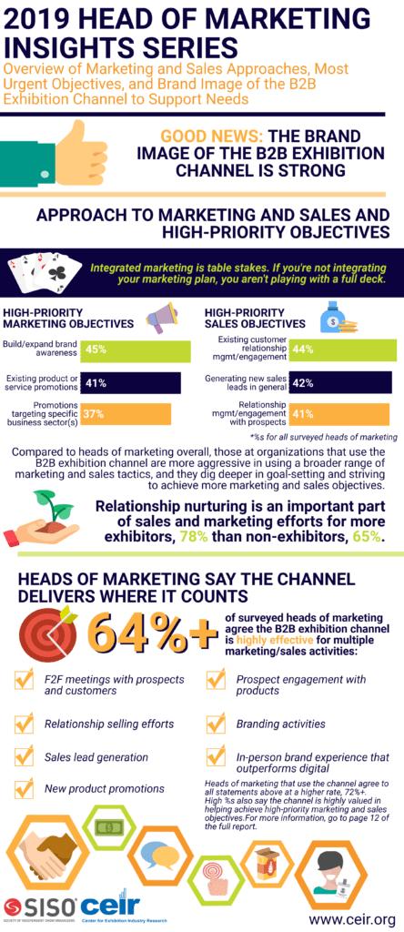 Head of Marketing Insights-1