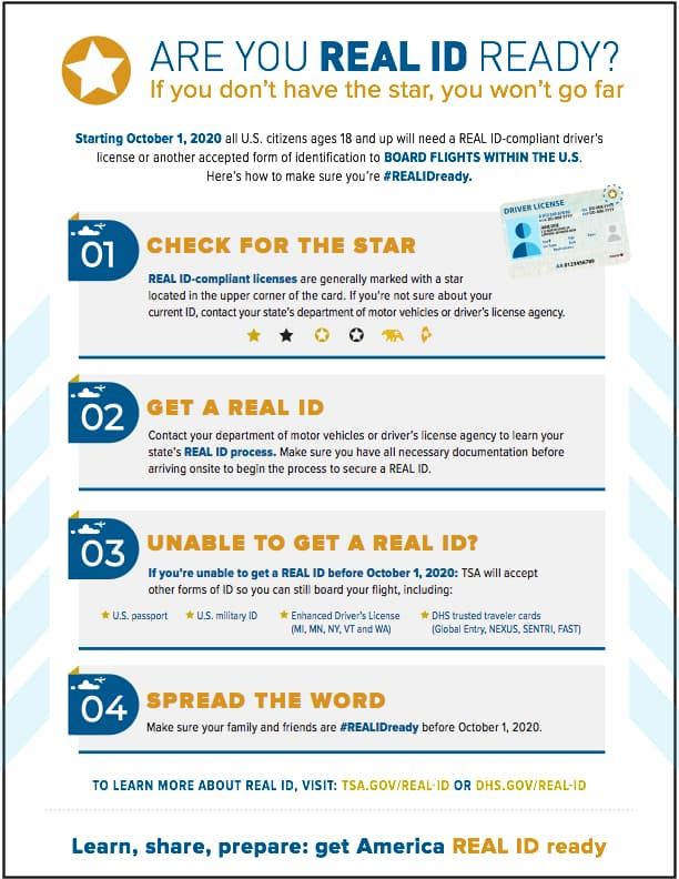 REAL ID infographic
