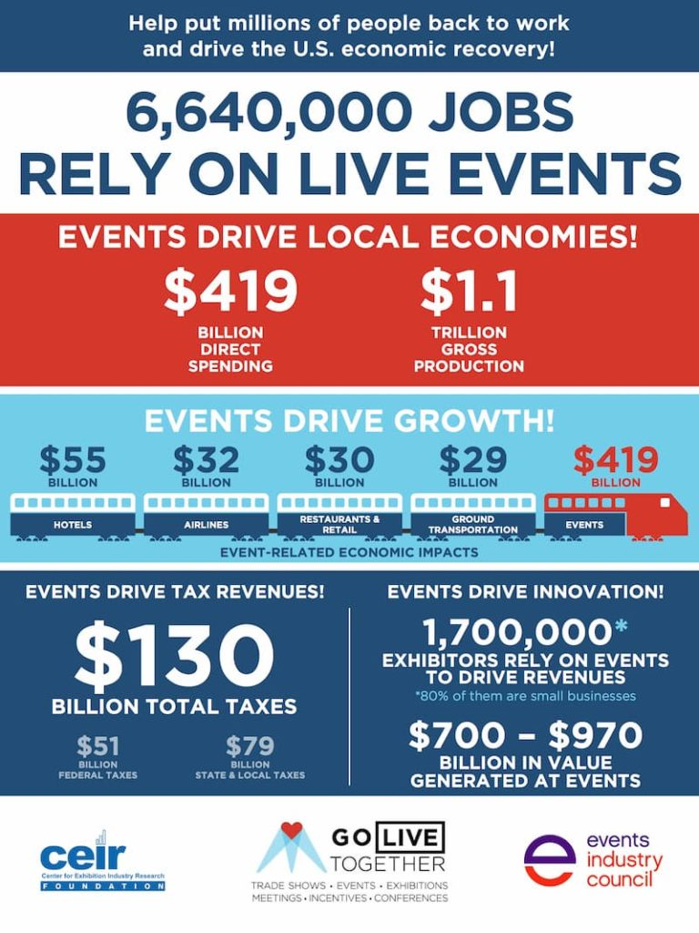 Events Impact - Go Live Together